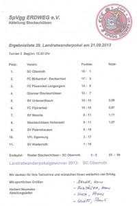 2013_2_Landratswanderpokalturnier