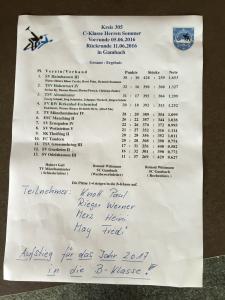 Kreismeisterschaft_2016_2